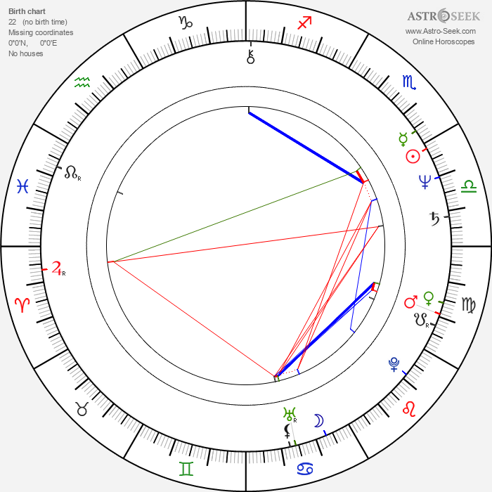 Anitta Niemi - Astrology Natal Birth Chart