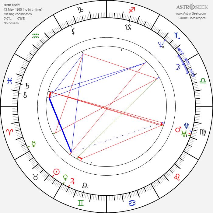 Anja Beatrice Kaul - Astrology Natal Birth Chart