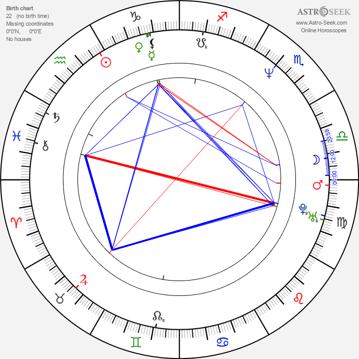 Anja Freese - Astrology Natal Birth Chart