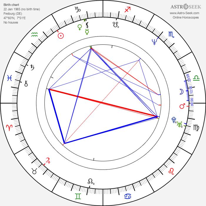 Anja Freese - Astrology Natal Birth Chart