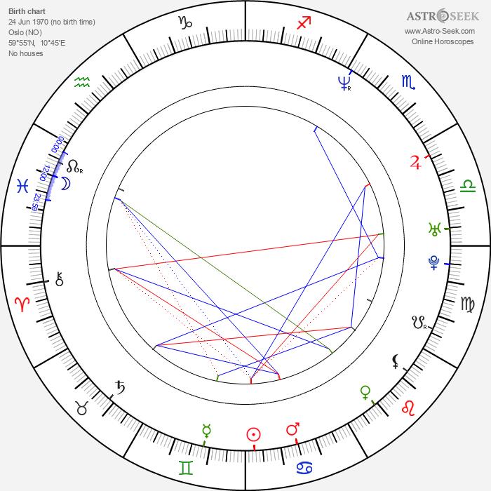 Anja Garbarek - Astrology Natal Birth Chart