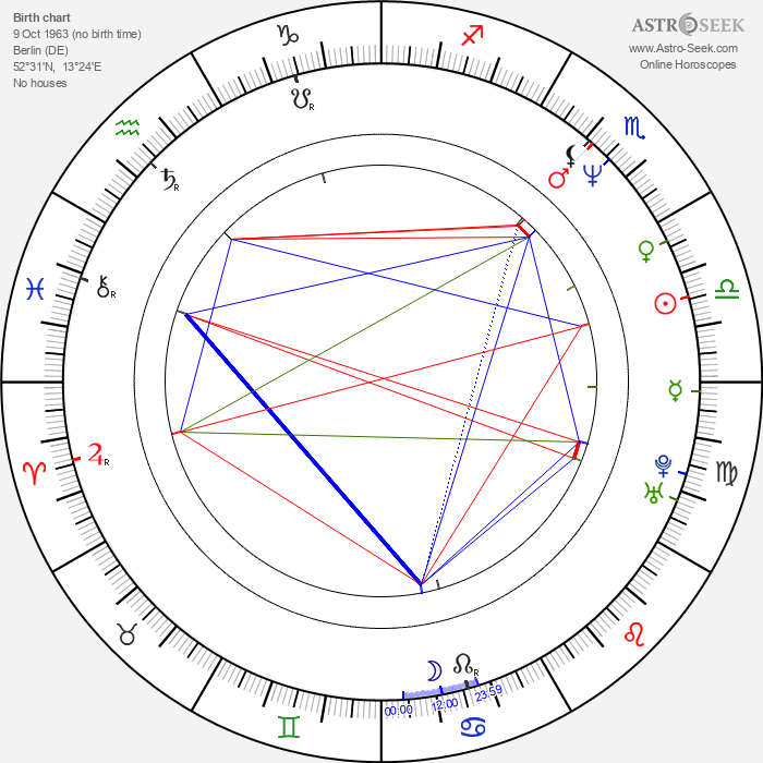 Anja Jaenicke - Astrology Natal Birth Chart