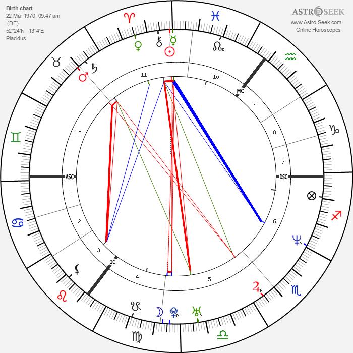 Anja Kling - Astrology Natal Birth Chart