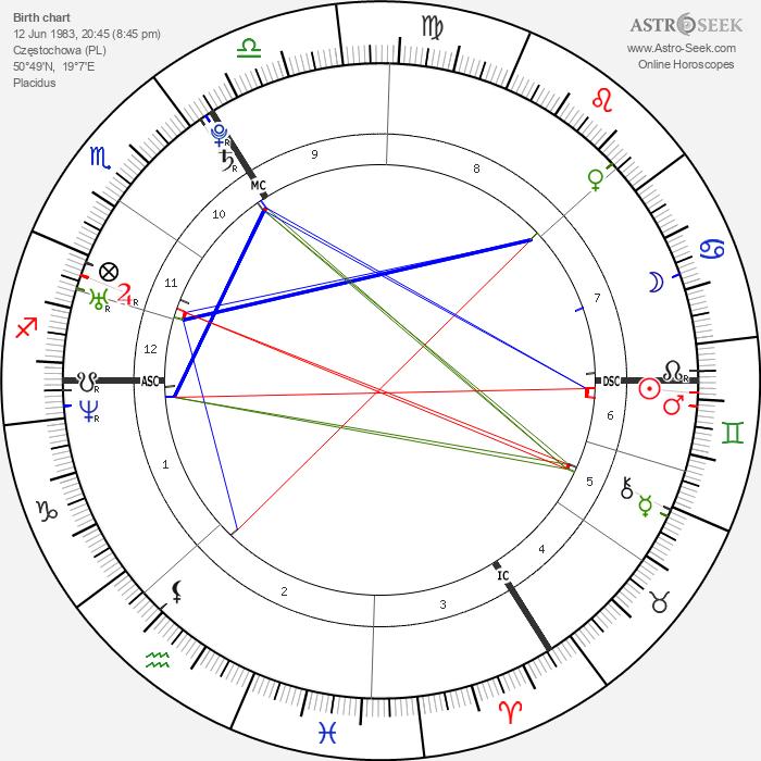 Anja Rubik - Astrology Natal Birth Chart