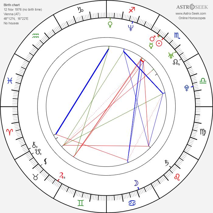Anja Salomonowitz - Astrology Natal Birth Chart