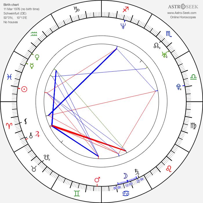 Anja Weisgerber - Astrology Natal Birth Chart