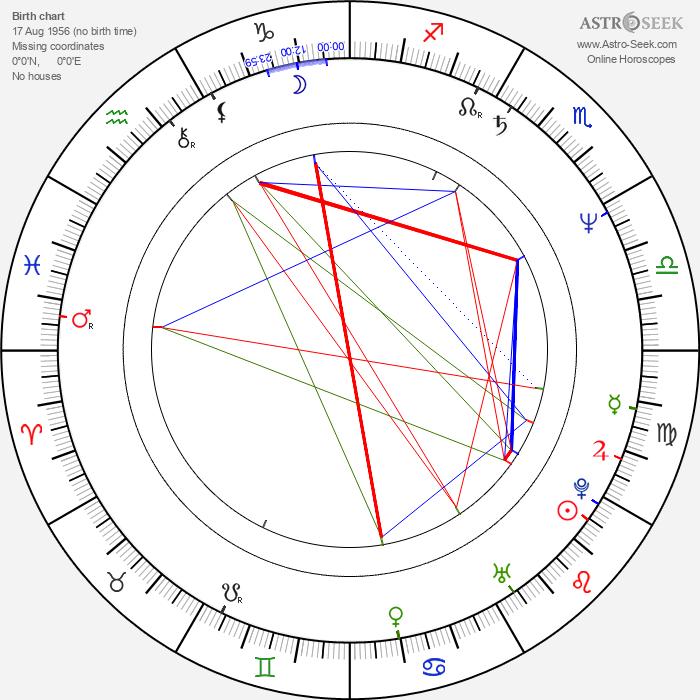 Anja Winter - Astrology Natal Birth Chart