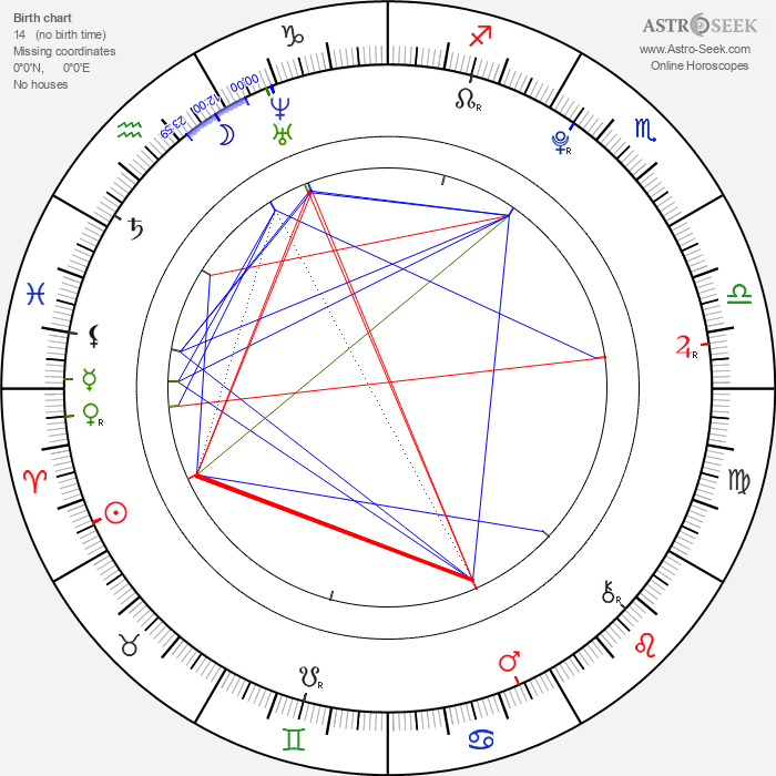 Anjelica - Astrology Natal Birth Chart