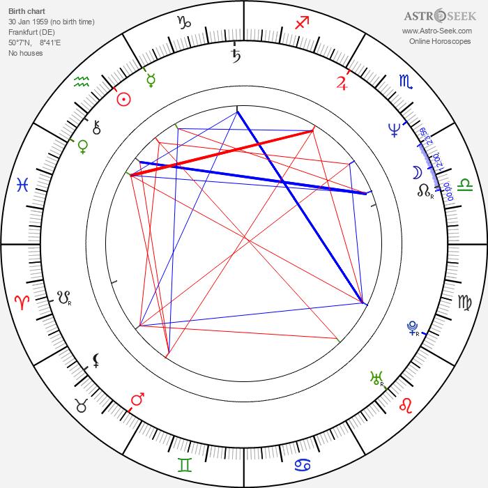 Anke Sevenich - Astrology Natal Birth Chart