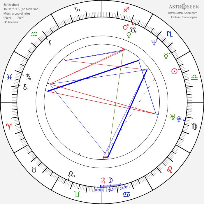 Ann Eleonora Jørgensen - Astrology Natal Birth Chart