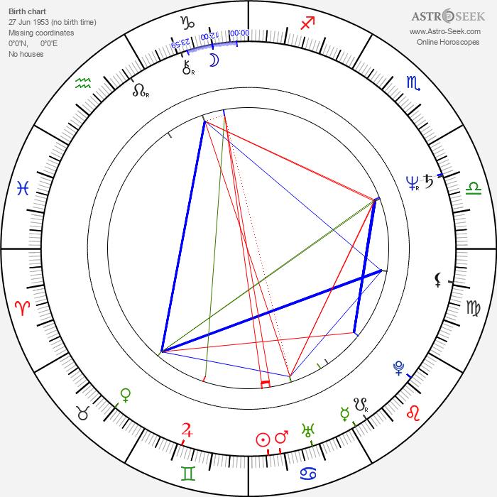 Ann Hearn - Astrology Natal Birth Chart