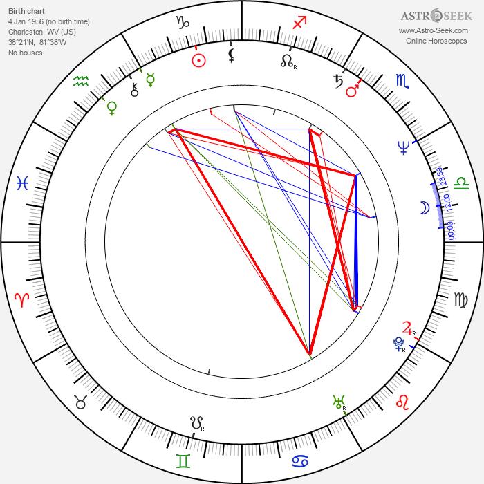 Ann Magnuson - Astrology Natal Birth Chart