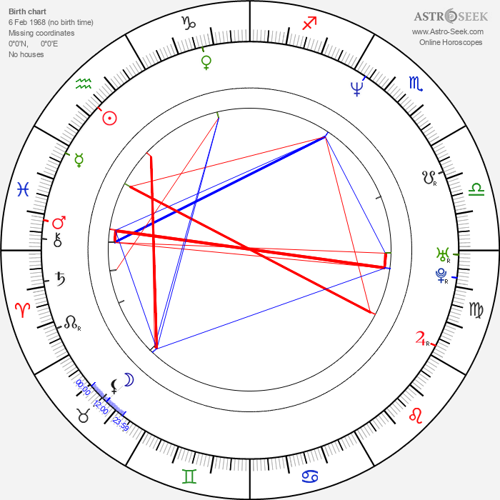 Ann Pollmann - Astrology Natal Birth Chart