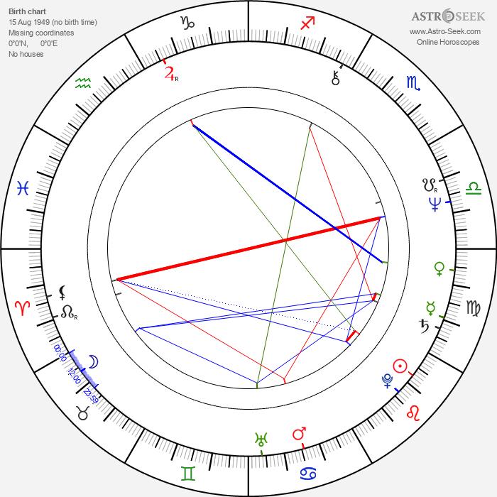 Ann Ryerson - Astrology Natal Birth Chart