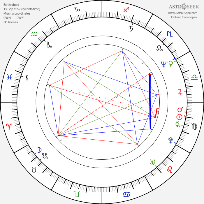 Ann Talman - Astrology Natal Birth Chart
