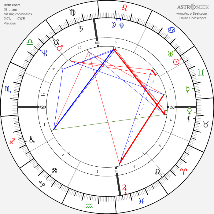 Ann Wilson - Astrology Natal Birth Chart