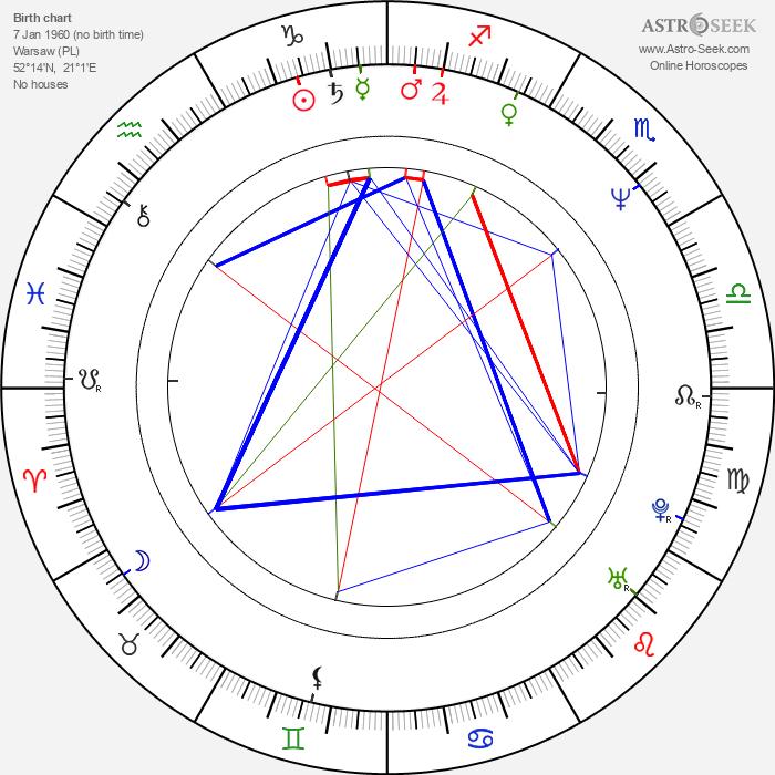Anna Apostolakis - Astrology Natal Birth Chart