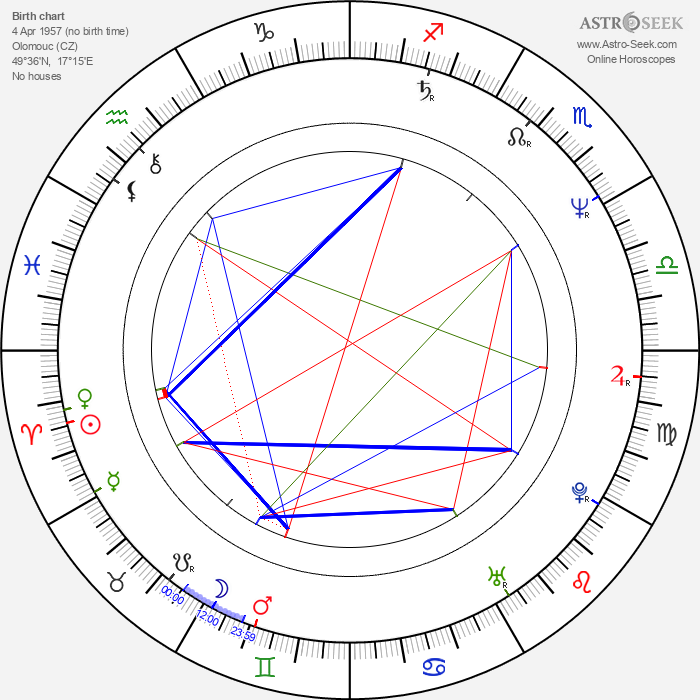 Anna Bazgerová - Astrology Natal Birth Chart