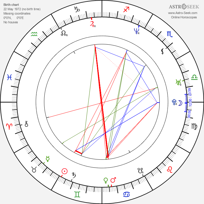 Anna Belknap - Astrology Natal Birth Chart