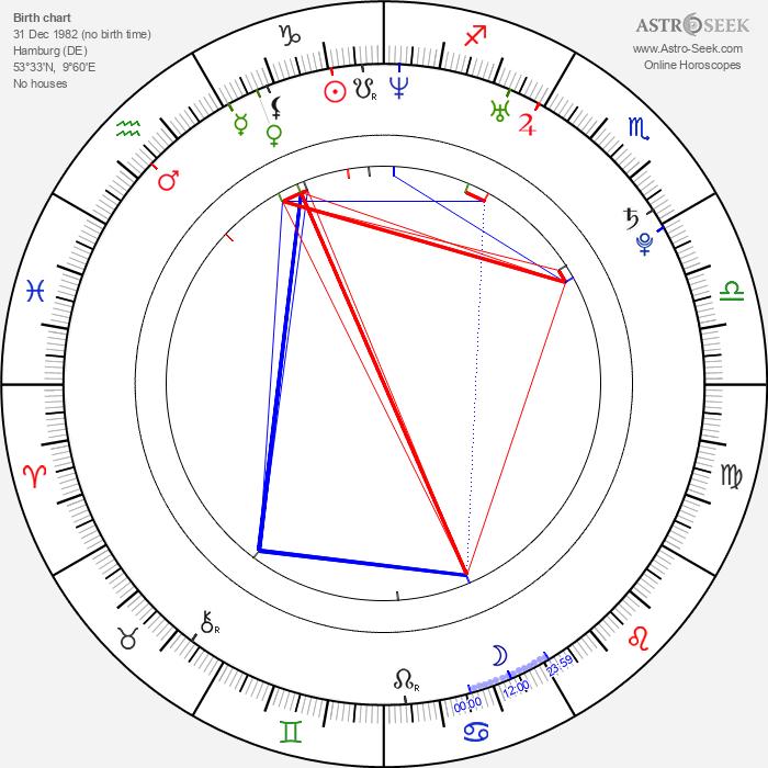 Anna Bertheau - Astrology Natal Birth Chart