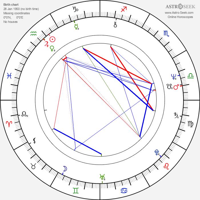 Anna Bonaiuto - Astrology Natal Birth Chart