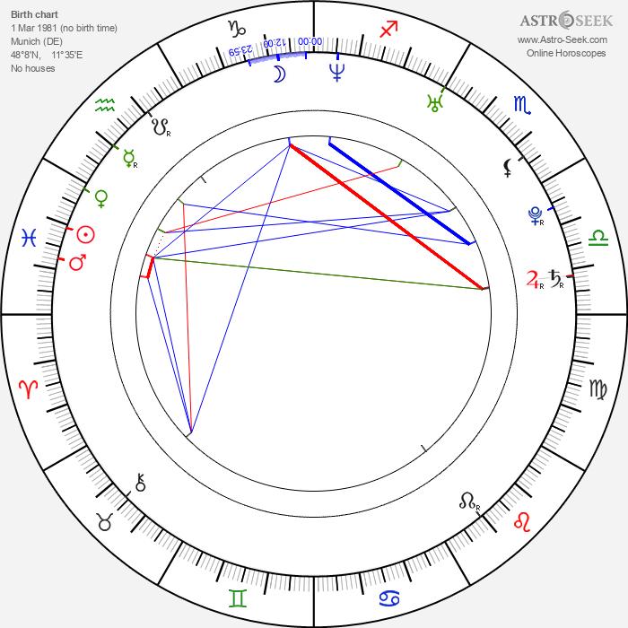 Anna Brüggemann - Astrology Natal Birth Chart