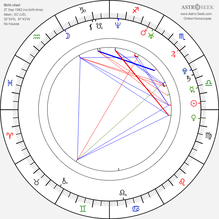 Anna Camp - Astrology Natal Birth Chart