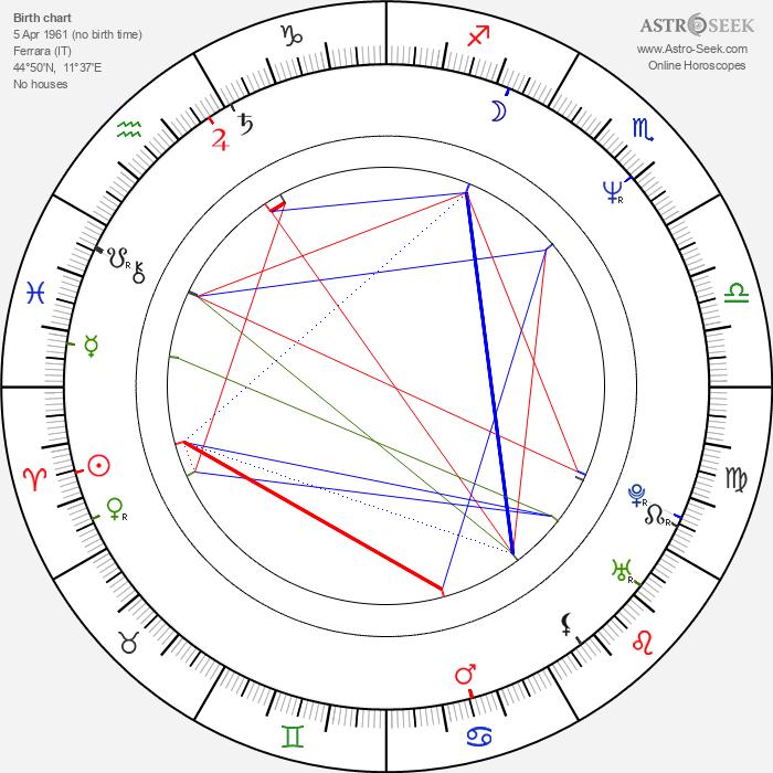 Anna Caterina Antonacci - Astrology Natal Birth Chart