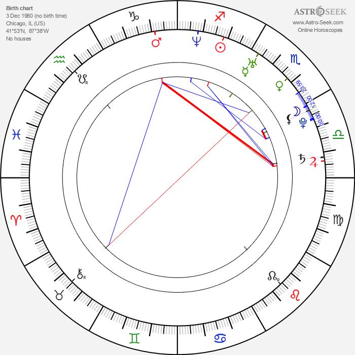 Anna Chlumsky - Astrology Natal Birth Chart