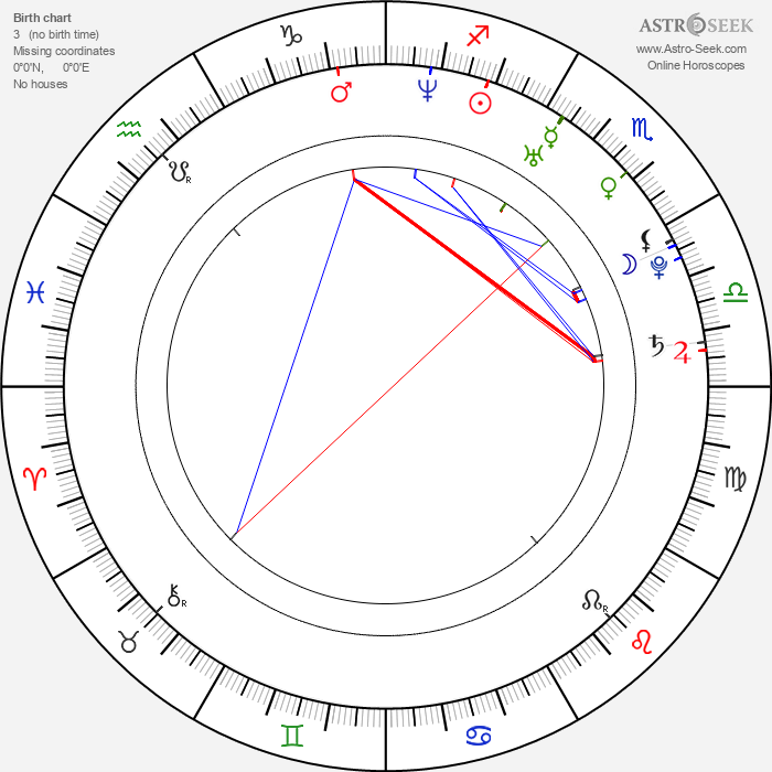 Anna Chlumsky - Astrology Natal Birth Chart
