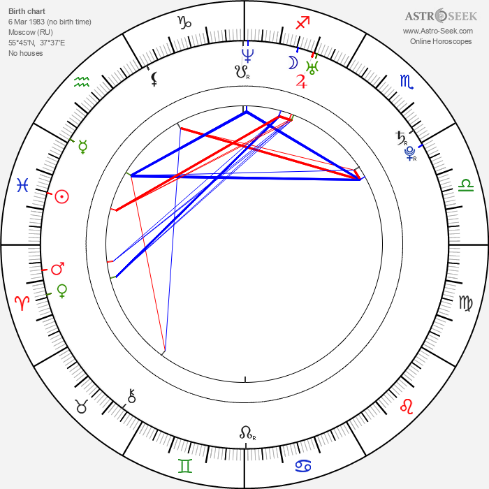 Anna Dubovitskaja - Astrology Natal Birth Chart