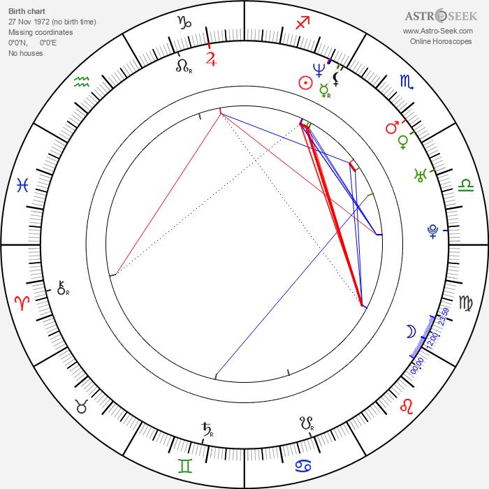 Anna Dubrovskaya - Astrology Natal Birth Chart
