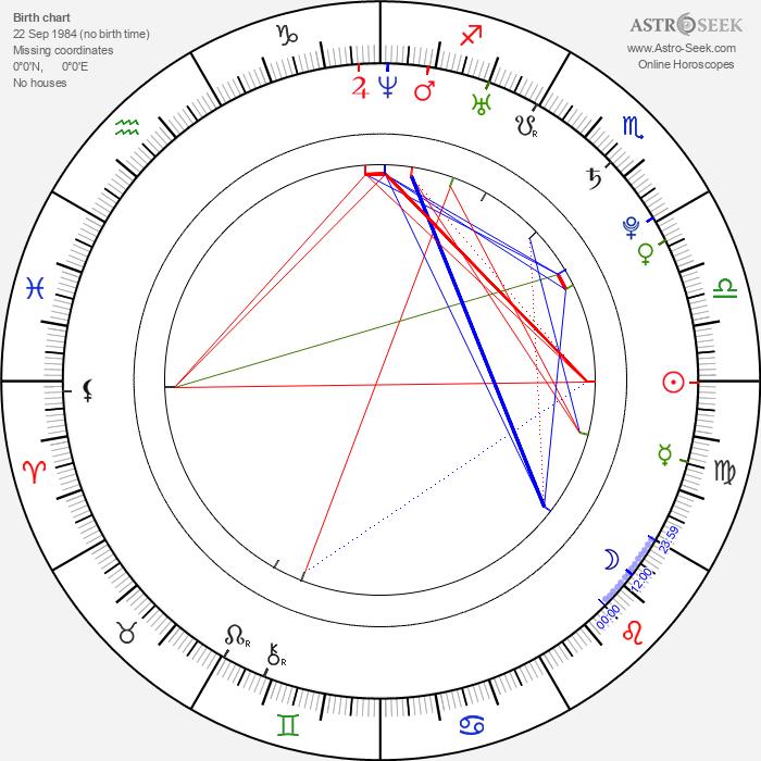 Anna Favella - Astrology Natal Birth Chart
