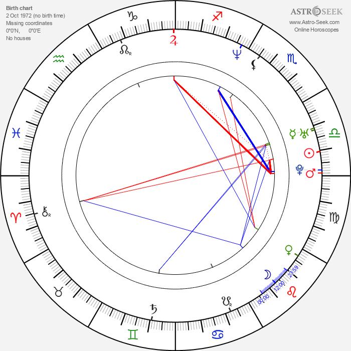 Anna Fialková - Astrology Natal Birth Chart