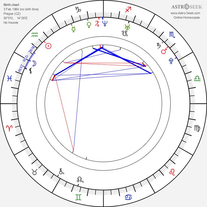 Anna Forstová - Astrology Natal Birth Chart