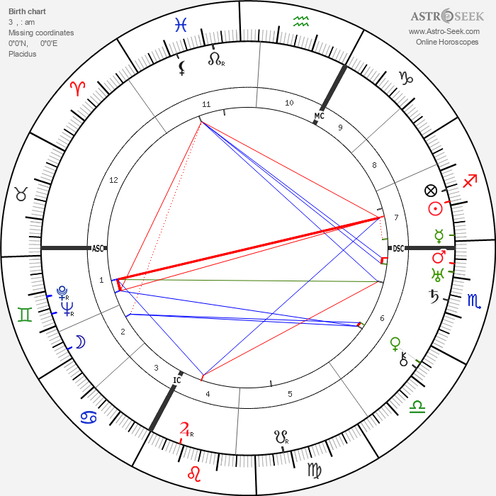 Anna Freud - Astrology Natal Birth Chart