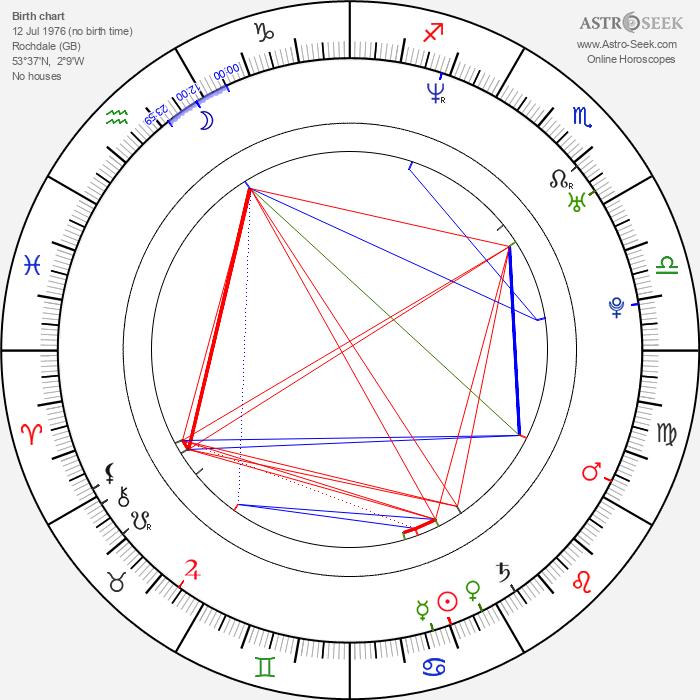 Anna Friel - Astrology Natal Birth Chart