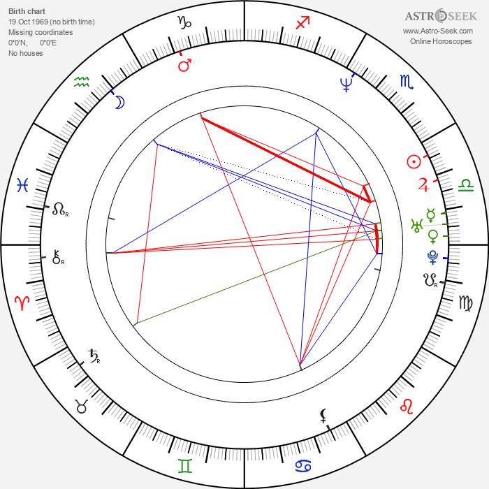 Anna Galvin - Astrology Natal Birth Chart