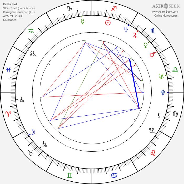Anna Gavalda - Astrology Natal Birth Chart