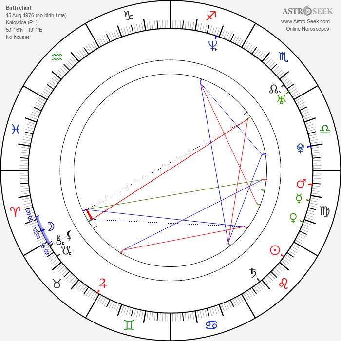 Anna Guzik - Astrology Natal Birth Chart