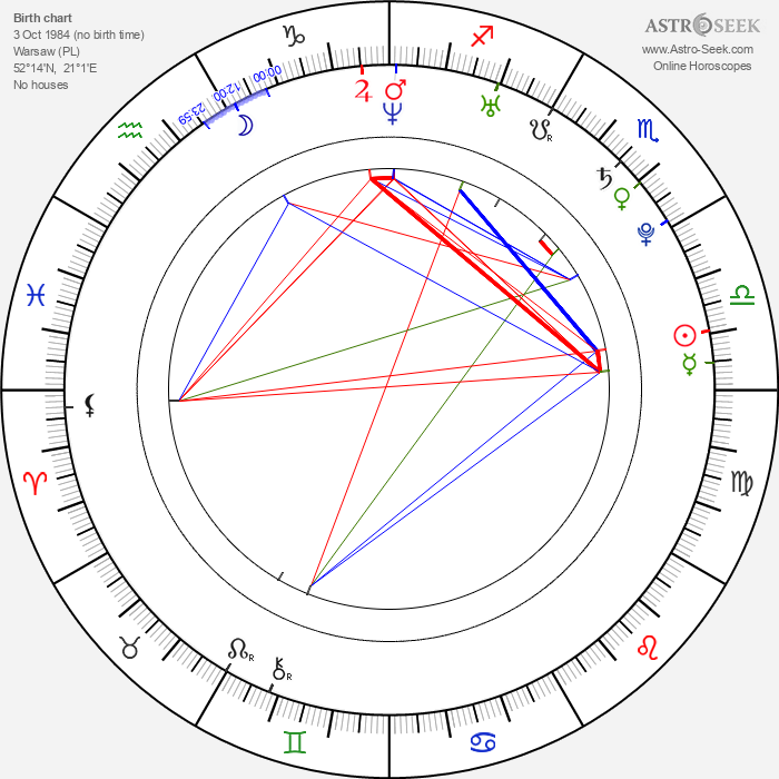 Anna Gzyra - Astrology Natal Birth Chart