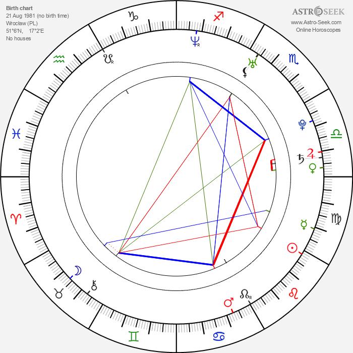 Anna Ilczuk - Astrology Natal Birth Chart