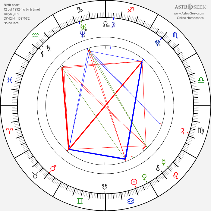 Anna Ishibashi - Astrology Natal Birth Chart