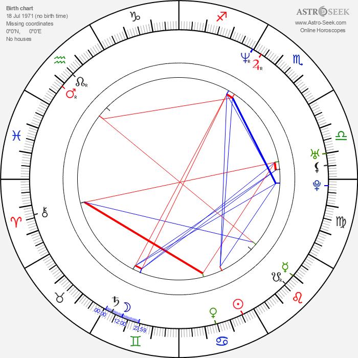Anna Janovskaja - Astrology Natal Birth Chart