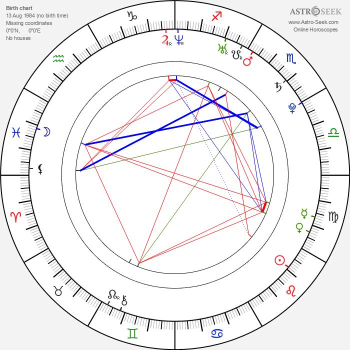Anna Kadykova - Astrology Natal Birth Chart