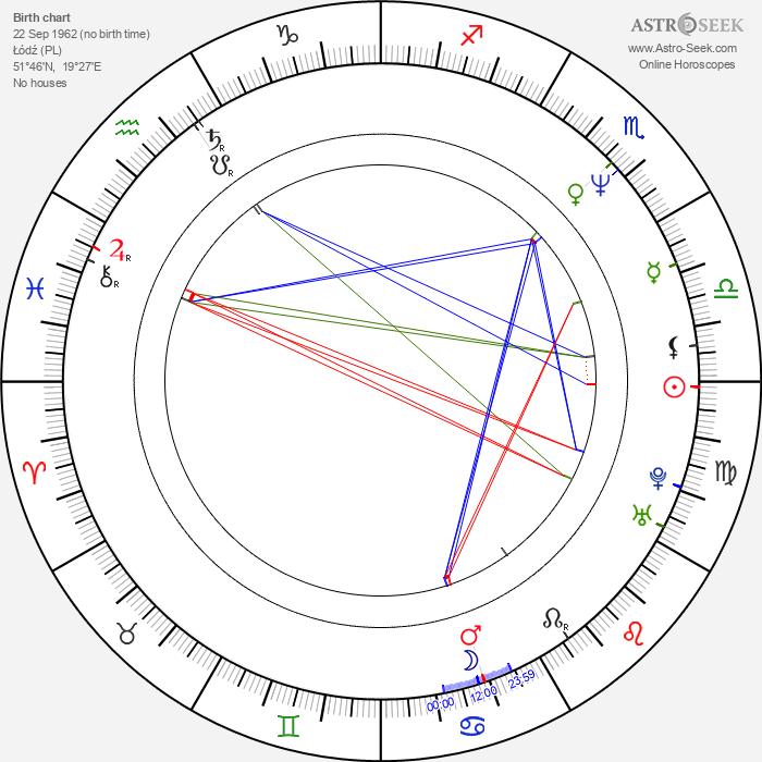 Anna Kazmierczak - Astrology Natal Birth Chart