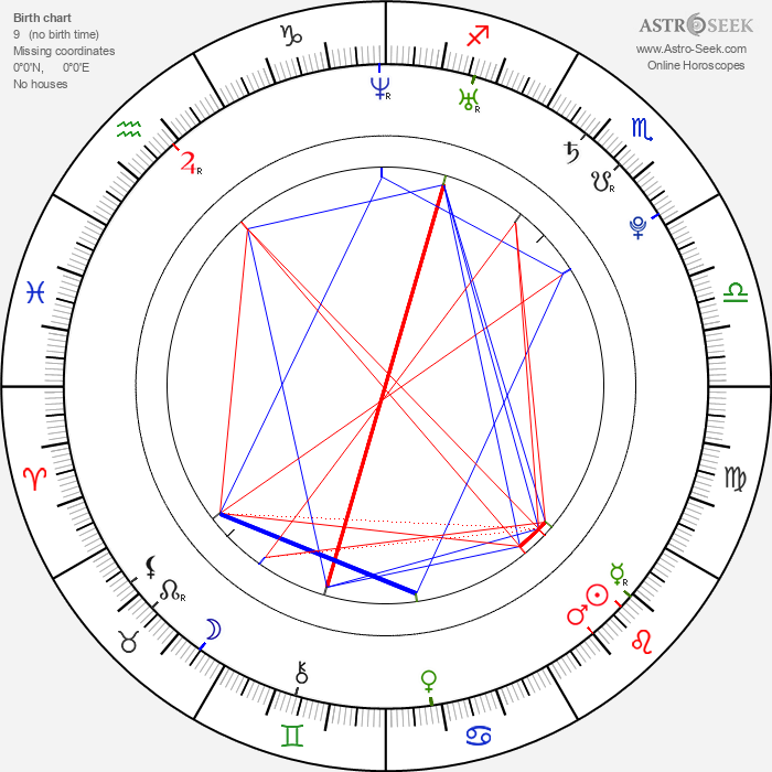 Anna Kendrick - Astrology Natal Birth Chart