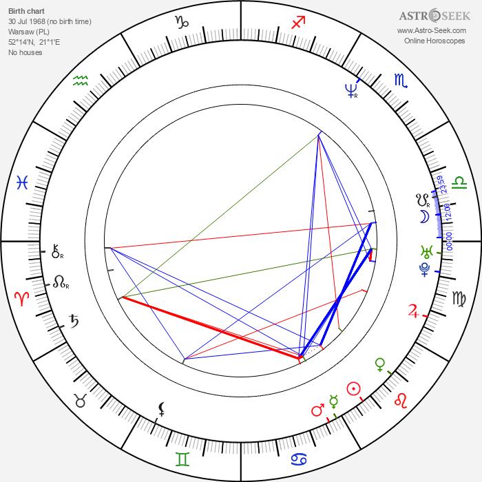 Anna Korcz - Astrology Natal Birth Chart