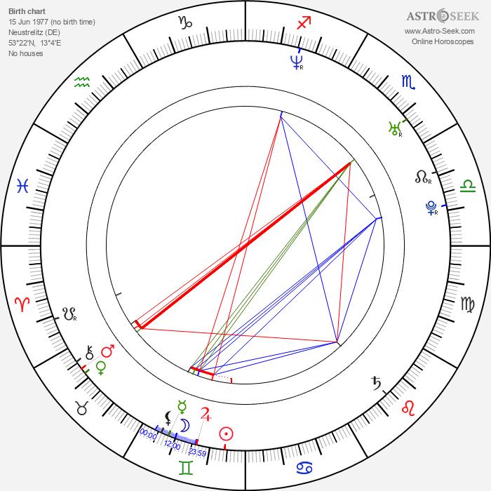 Anna Kovalchuk - Astrology Natal Birth Chart