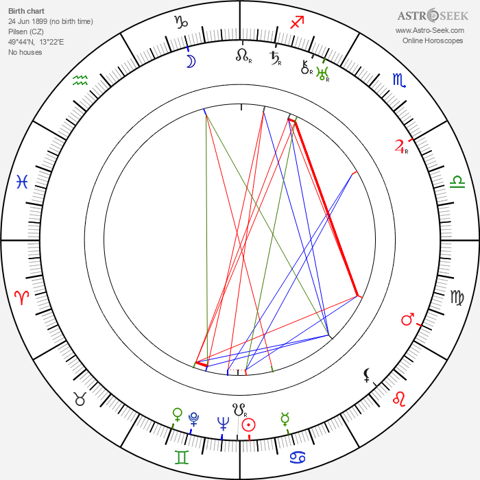 Anna Kreuzmannová - Astrology Natal Birth Chart
